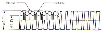 フレキシブルチューブ DFSシリーズ